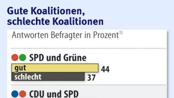 Keine Macht mehr am Rhein