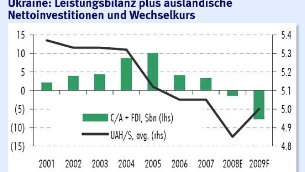 forint euro wechselkurs