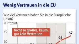 Gemeinsames Interesse an Europa in Gefahr