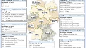 Infografik / Karte Anteilseigner / Landesbanken in Deutschland