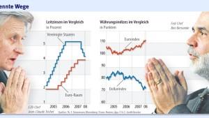 Leitzins: Unsicherheit an den Finanzmärkten