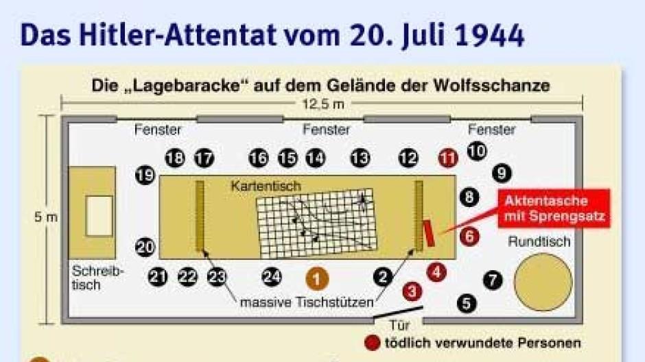 Wolfsschanze Karte.20 Juli 1944 Die Sperrigen Relikte Von Der Wolfsschanze