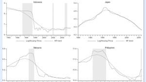 Vermögenspreisblasen bringen nichts als Ärger
