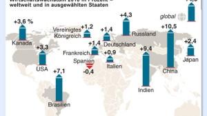 Weltwirtschaft erholt sich schneller als erwartet