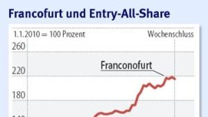 Die besten Aktien aus Rhein-Main 2010
