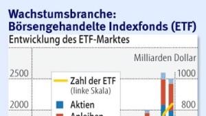 Deutschland hat sich als ETF-Standort etabliert