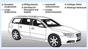 Infografik / Fahrtbericht / VolvoV70