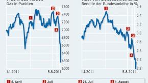 Infografik / Die Anleger fliehen in sichere Geldanlagen 1