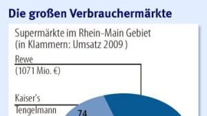 In Rhein-Main ist die Nummer 1 nur die Nummer 2