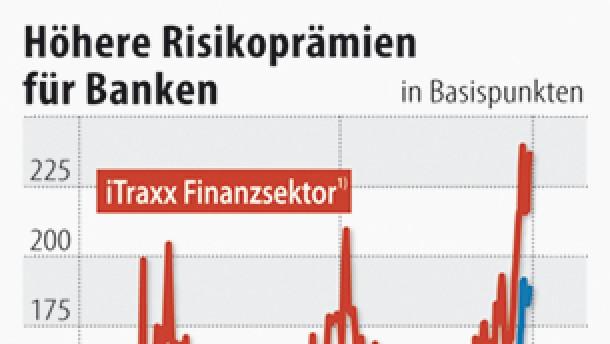 Europas Banken flüchten zur EZB
