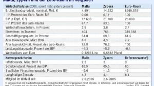 Reif für den Euro
