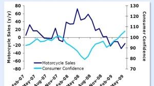 Das Risikoprofil indonesischer Staatsanleihen hat sich verbessert
