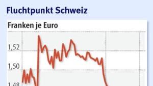 Leerverkaufsverbot drückt Euro