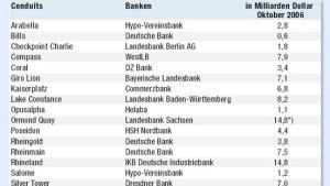 Bafin schaut sich die Landesbank Sachsen an