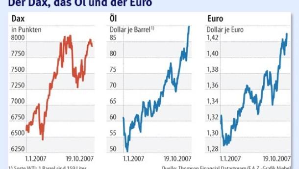 Neue Stolpersteine für den Aktienmarkt