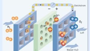 Am Ende bleibt der Wasserstoff