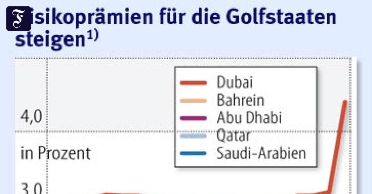 Datierung in qatar