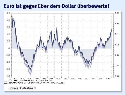 Beste Bankverkäufer Nimmt Proben Wieder Auf Galerie - Beispiel ...