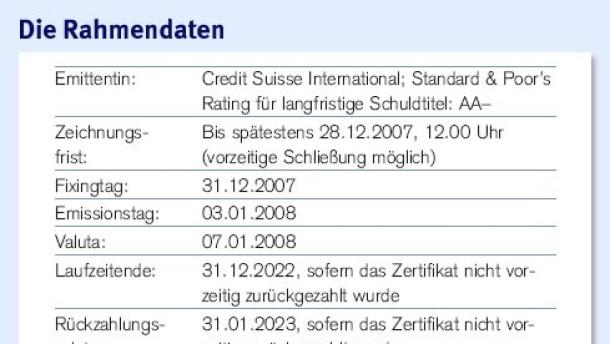 Seidenstraße-Zertifikat könnte für Anleger ein lohnender Weg sein