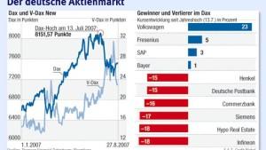 Aktienstrategen raten zum Abwarten