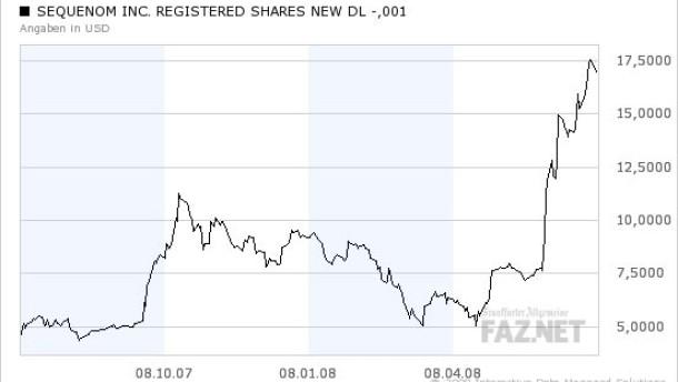 Aktienkurs von Sequenom enthält große Hoffnungen