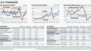 Fernes Donnergrollen an der Inflationsfront