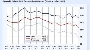 Ifo-Index auf Tiefststand seit Ende 2005