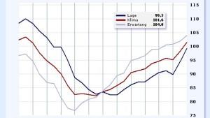 Wirtschaft schaltet einen Gang höher