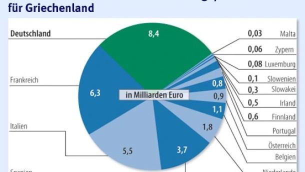 fußball deutschland irland