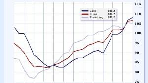Wirtschaft weiter im Sommerhoch
