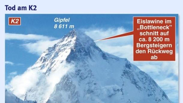 Elf Tote am K2