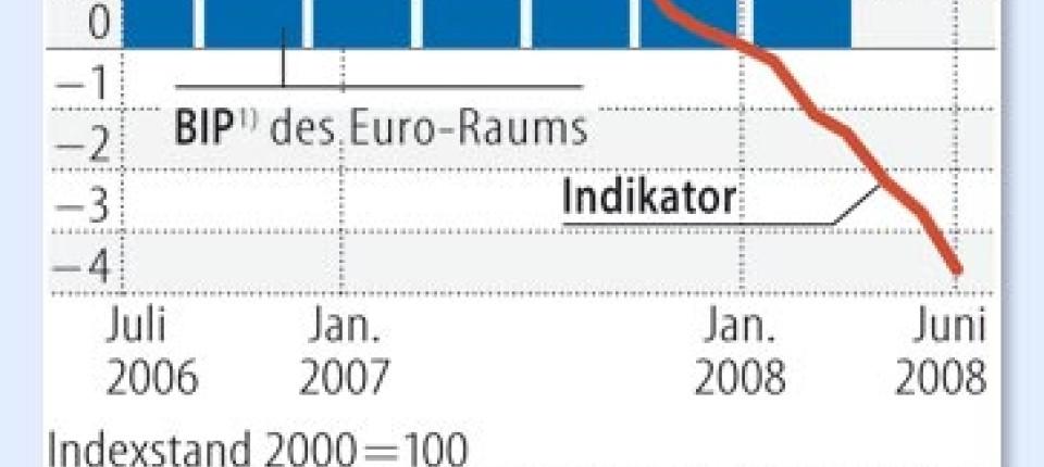 Konjunktur: Mit der Wirtschaft geht es weiter bergab ...