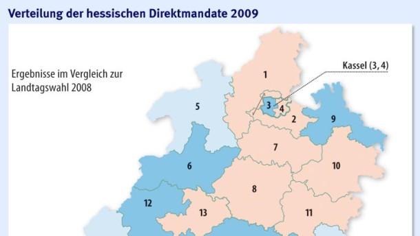 Die Grünen mieden die Falle, die SPD tappte rein
