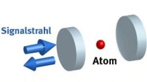 Ein Atom wird zum Lichtschalter