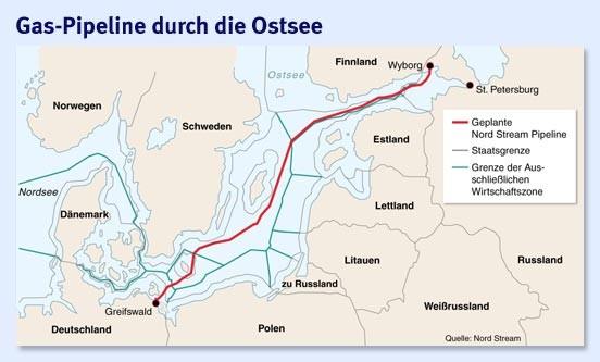 Gas pipeline essay