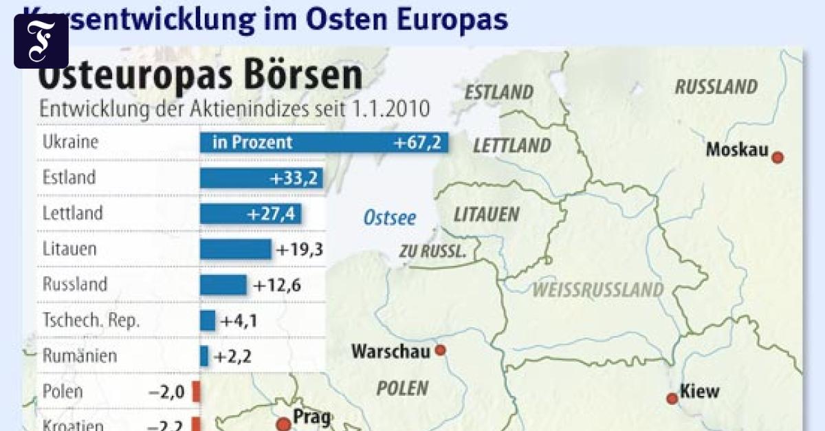 Ukraine ? Estland Lettland