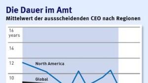 Konzernchefs in Europa häufiger gefeuert als in Amerika