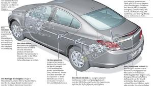 Wie viel Opel steckt im Opel?