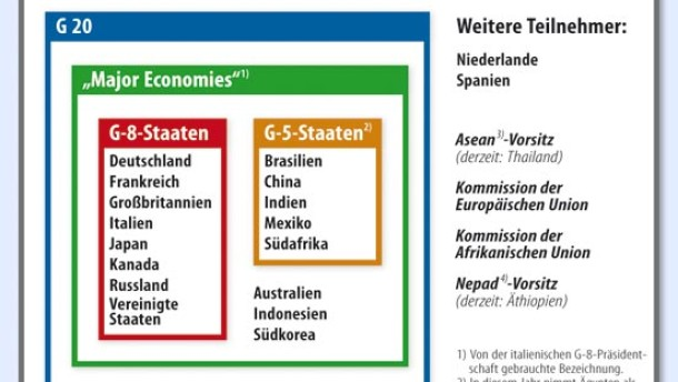 """Frau Merkels """"variable Geometrie"""""""